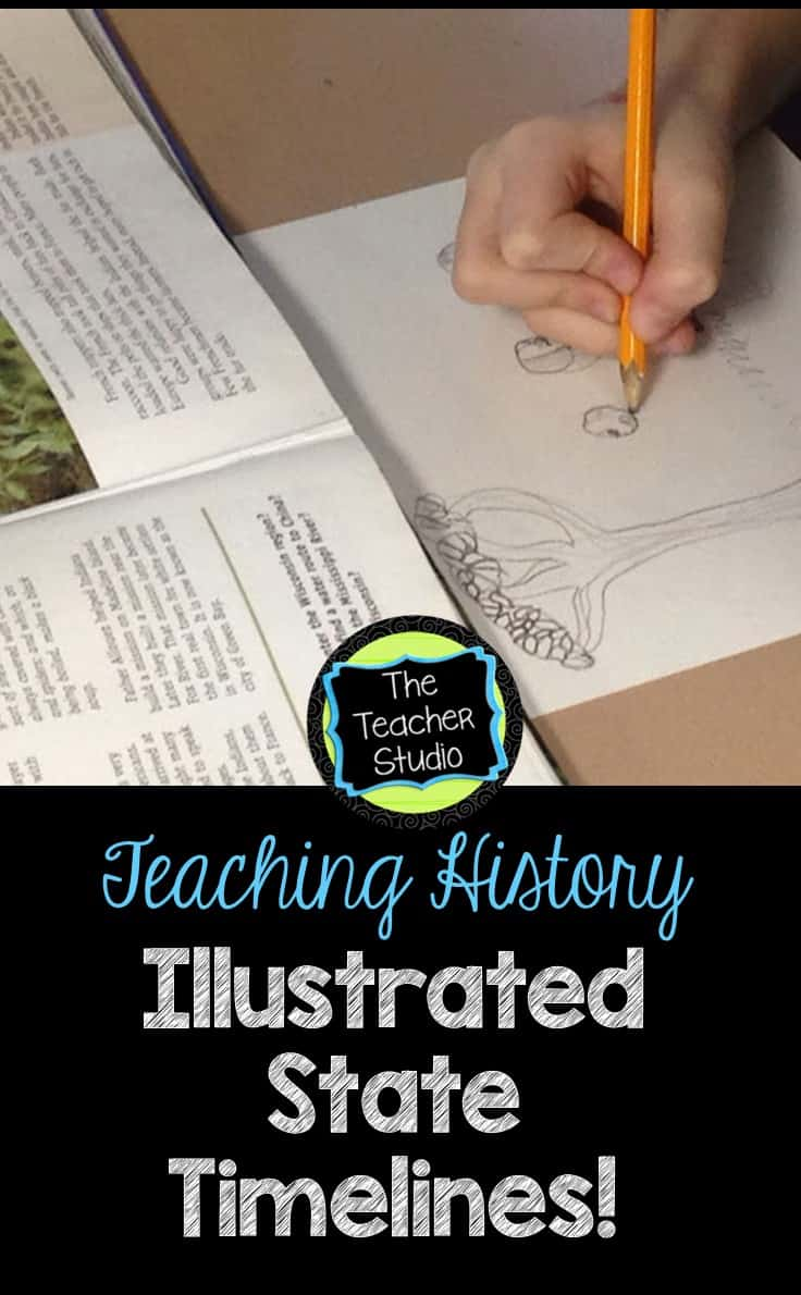 state history illustrated timeline project the teacher studio