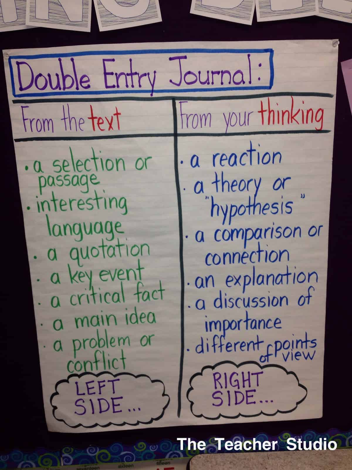 Helping students be more reflective readers and writers