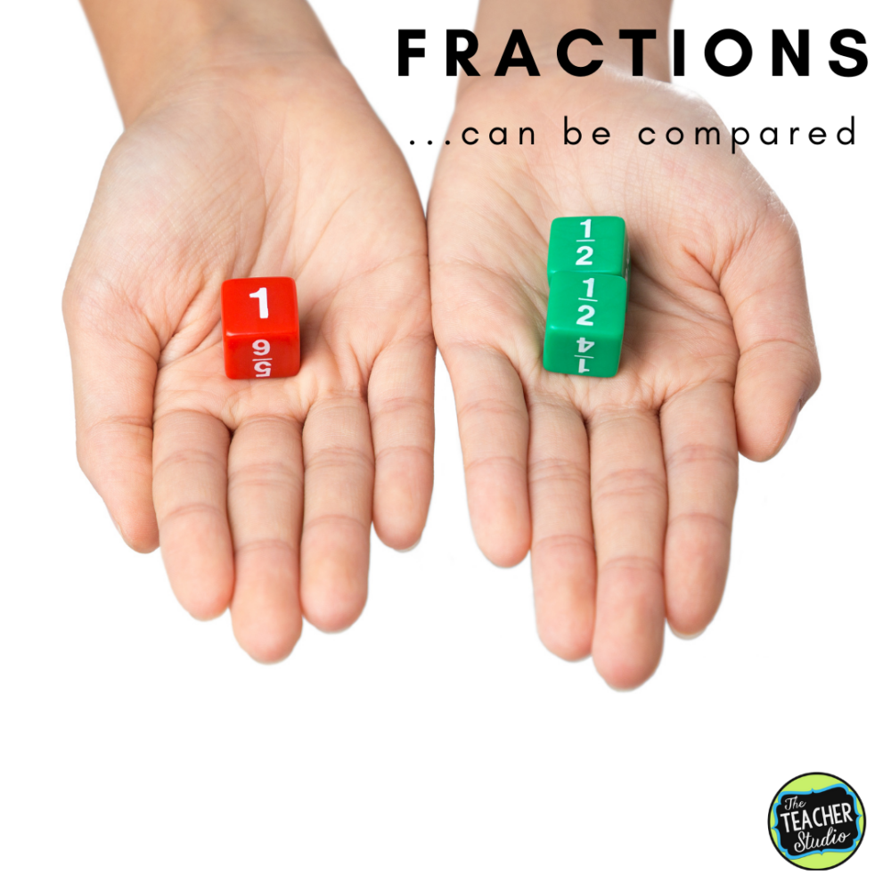 Comparing fractions lessons