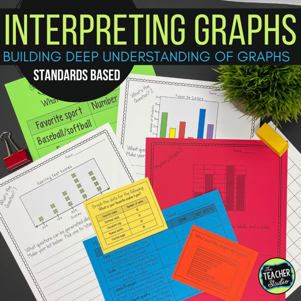 teaching graphing and graphing lessons